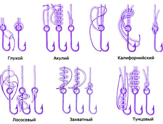 28 крепких узлов для крючков и поводков
