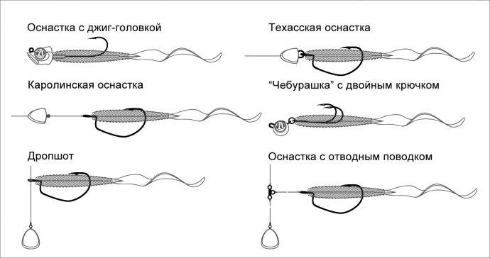 Другие оснастки с офсетными крючками