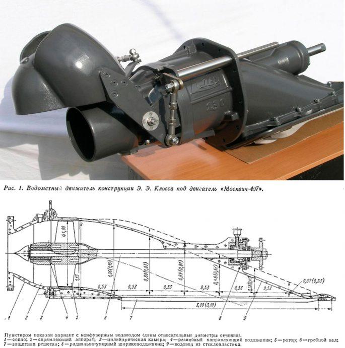 Как устроен водометный двигатель