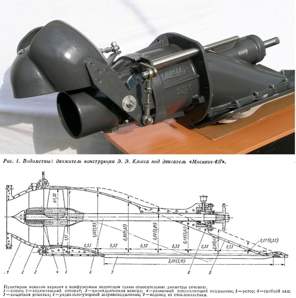 Двигатель водометный своими руками фото 402