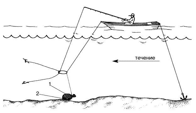 способ рыбной ловли
