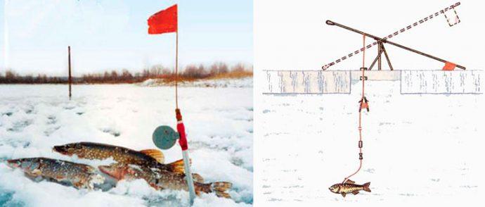Купить рыболовные снасти жерлицы
