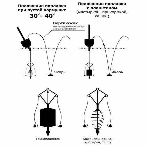 снасть для технопланктона своими руками
