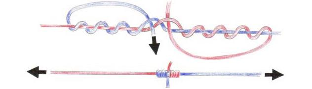 узлы для плетенки