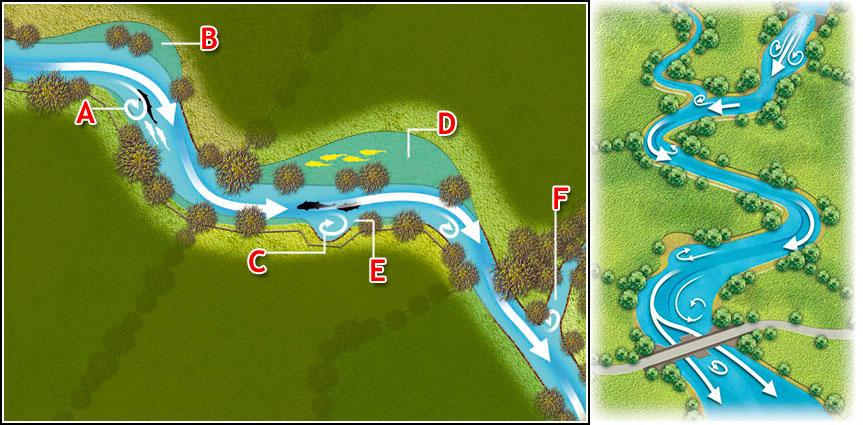 выбрать место на реке рыбалка