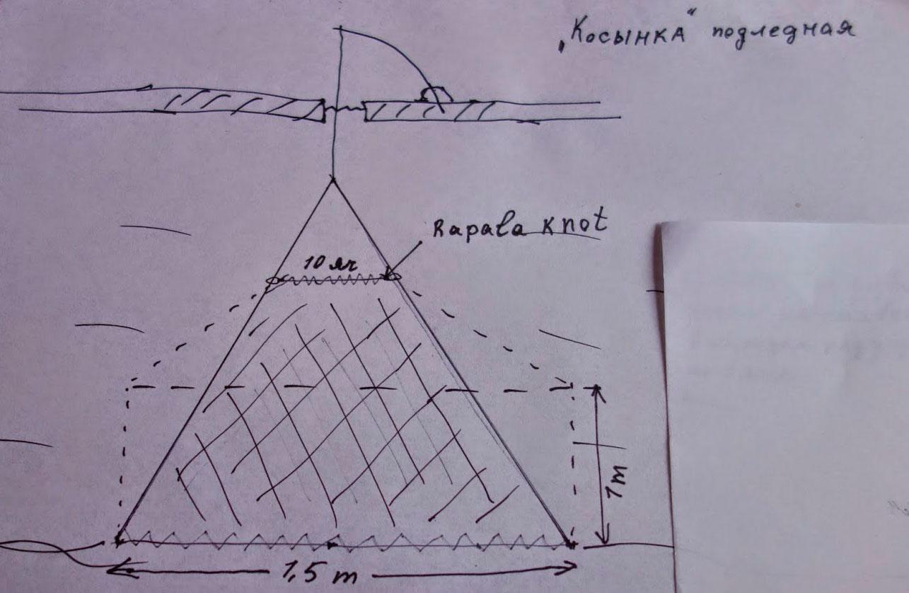 Схема как сделать косынку