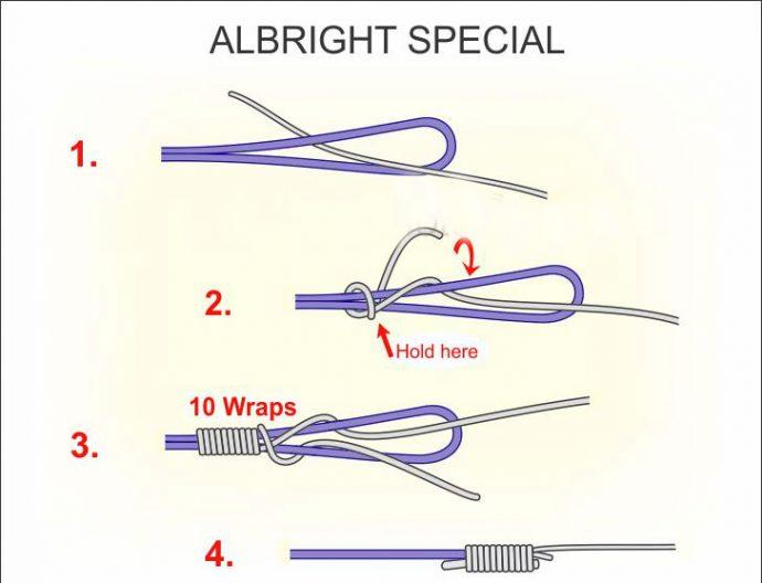 Узел «Albright Special»