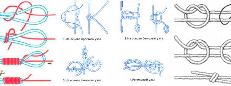 как вязать узел на фидер