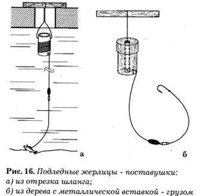 Как сделать подледную жерлицу из шланга