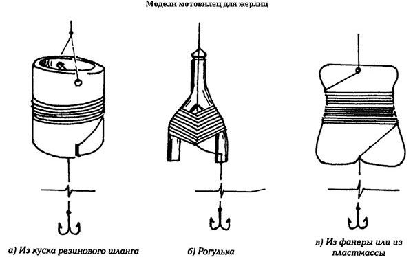 изготовление жерлиц для ловли щуки