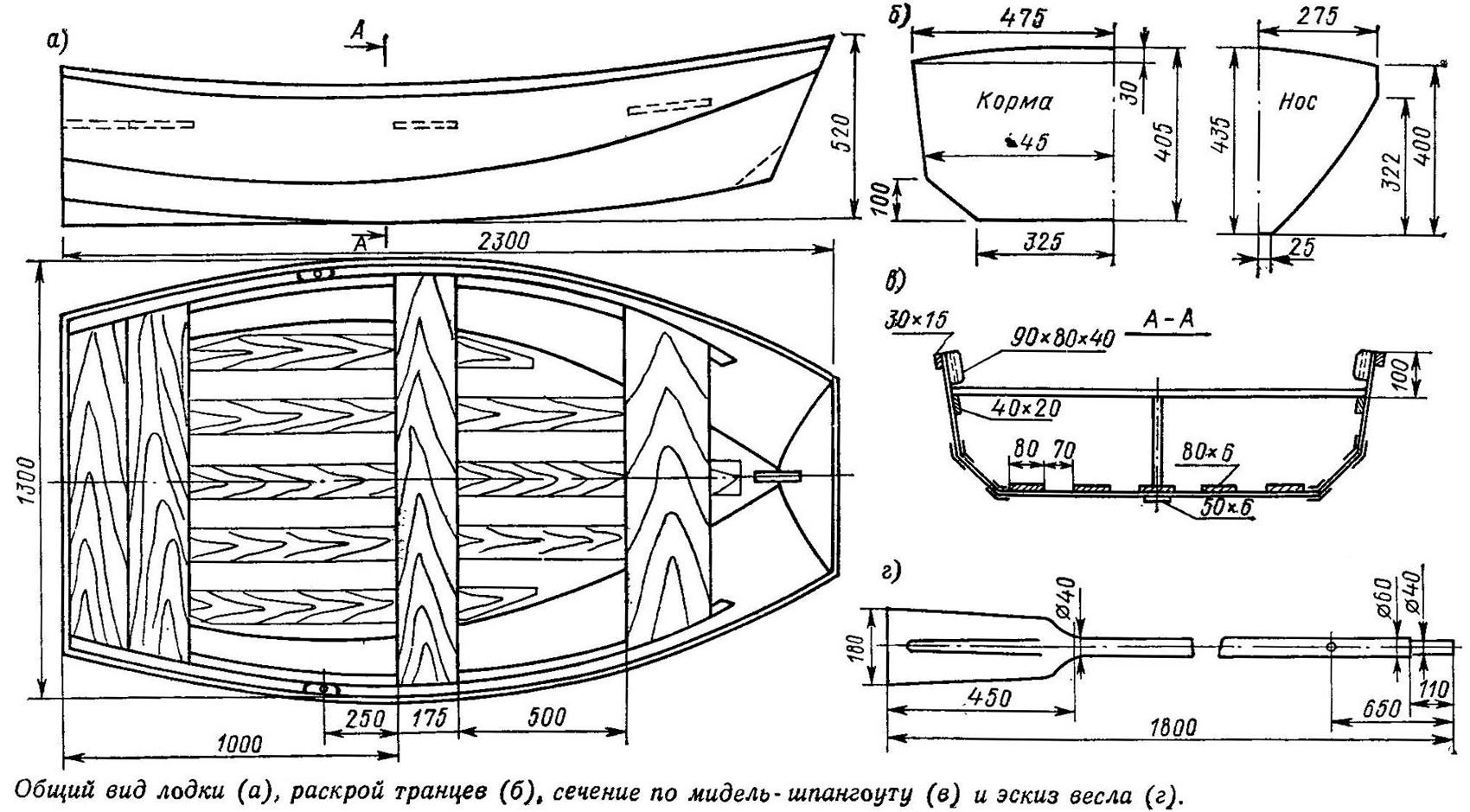 изготовление лодки своими руками чертеж