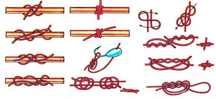 Как вязать узлы на леске