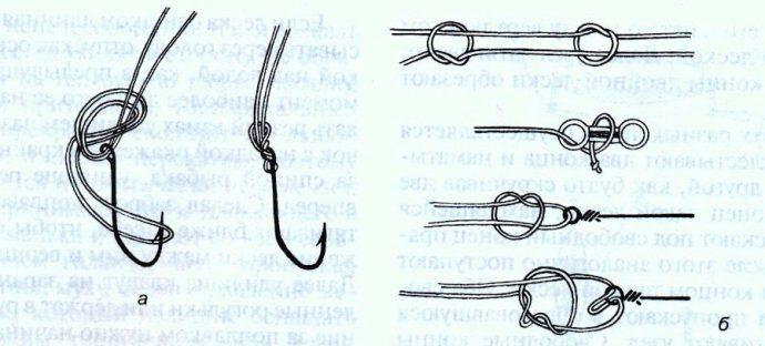 Узел для привязывания поводка или крючка