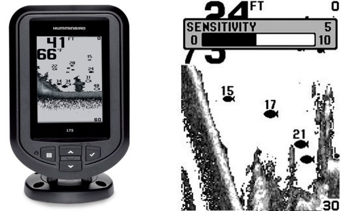 Humminbird PiranhaMAX 175xRU Portable