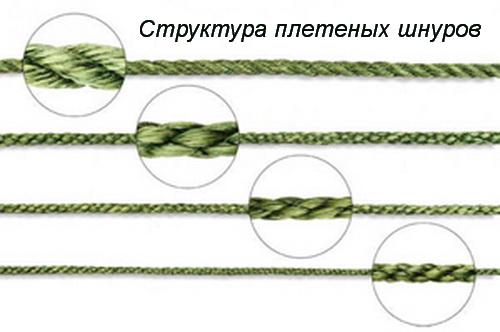 Плетеные лески