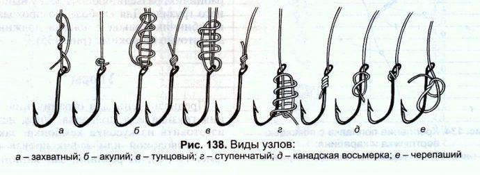 Как привязать леску к крючку с лопаточкой