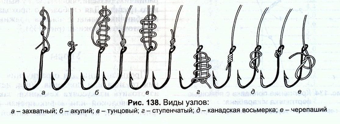 Как вязать узел на леске