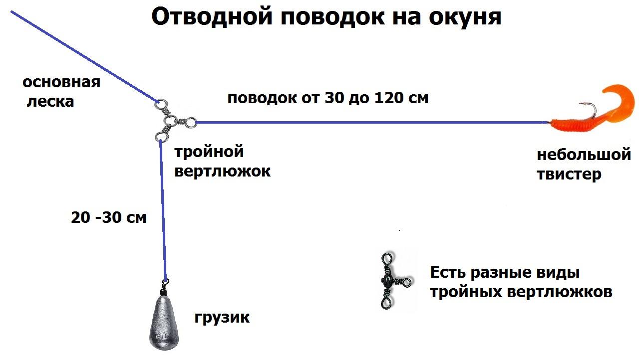 ловля окуня с отводным поводком видео