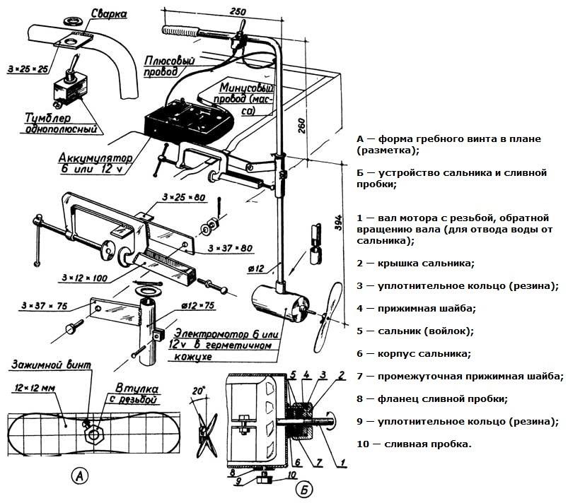 Электромотор для пвх лодки чертежи