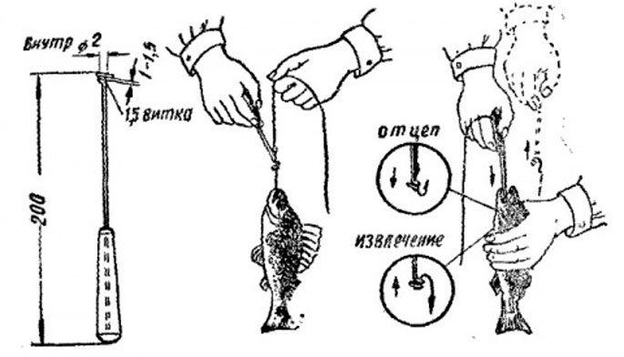 Экстрактор для рыбалки