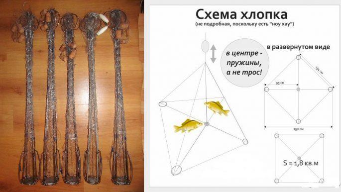 хлопушка для рыбалки